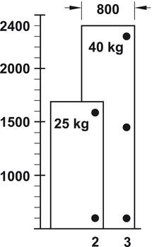 Sehr Spezialscharnier, für breite Holztüren bis 900 mm Türbreite - im PT64